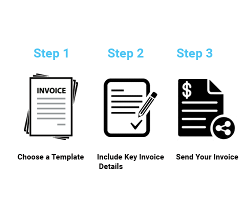 orkst invoice free invoice generate process